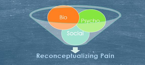 The Biopsychosocial Model:  What it Means for RMT's